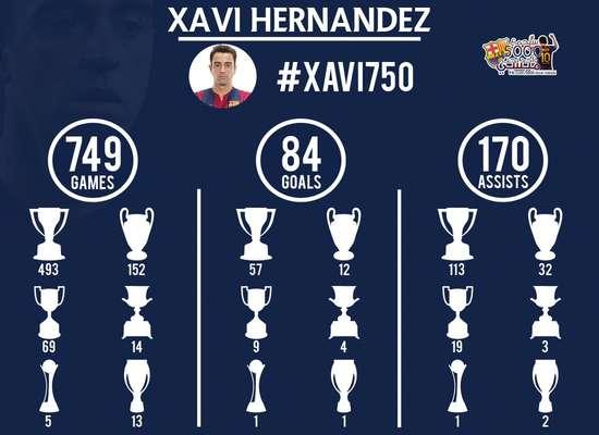 Vse-trofei-za-Barselonu